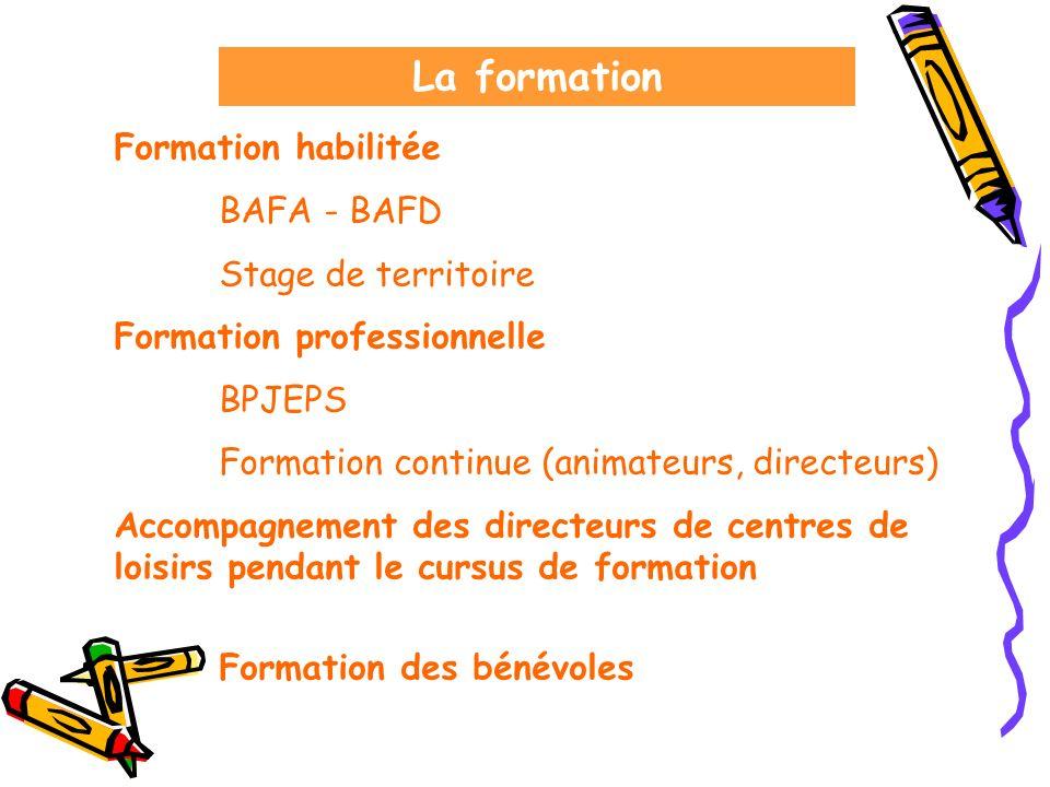 La formation Formation habilitée BAFA - BAFD Stage de territoire Formation professionnelle BPJEPS Formation continue (animateurs, directeurs) Accompagnement des directeurs de centres de loisirs pendant le cursus de formation Formation des bénévoles
