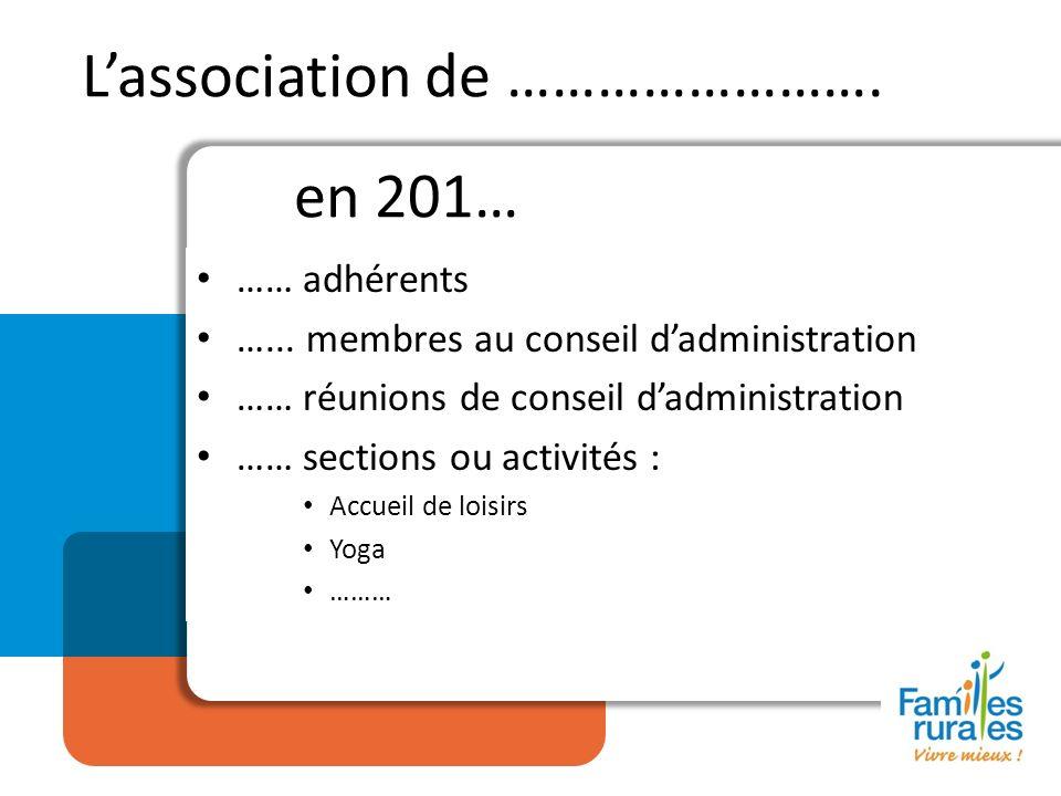 Lassociation de ……………………. en 201… …… adhérents …... membres au conseil dadministration …… réunions de conseil dadministration …… sections ou activités