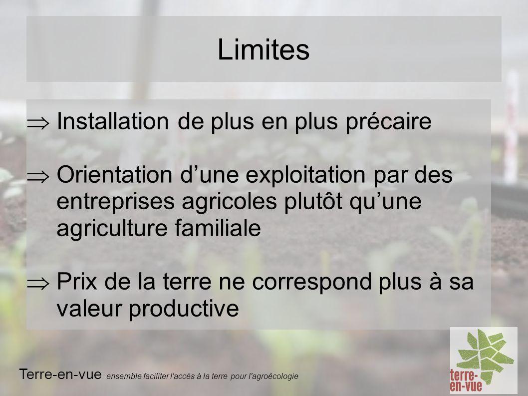 Installation de plus en plus précaire Orientation dune exploitation par des entreprises agricoles plutôt quune agriculture familiale Prix de la terre ne correspond plus à sa valeur productive Limites Terre-en-vue ensemble faciliter l accès à la terre pour l agroécologie