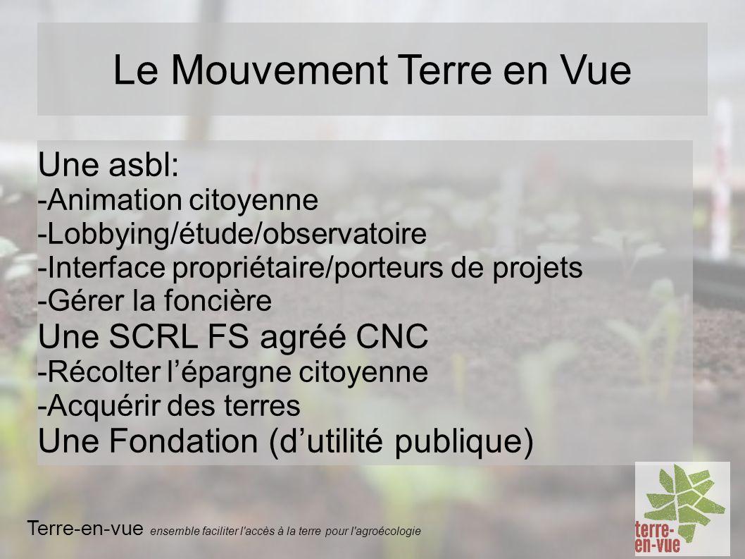 Une asbl: -Animation citoyenne -Lobbying/étude/observatoire -Interface propriétaire/porteurs de projets -Gérer la foncière Une SCRL FS agréé CNC -Réco
