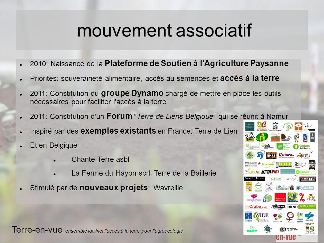 2010: Naissance de la Plateforme de Soutien à l'Agriculture Paysanne Priorités: souveraineté alimentaire, accès au semences et accès à la terre 2011:
