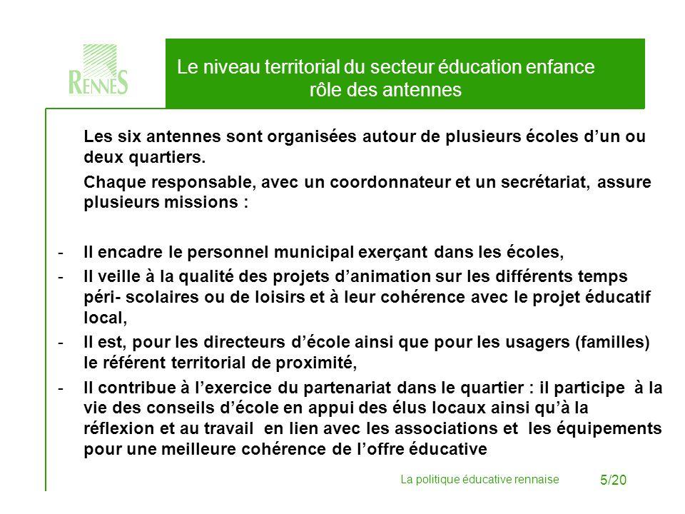 La politique éducative rennaise 6/20 Le niveau territorial du secteur éducation enfance les personnels dans les écoles Dans chaque groupe scolaire, travaillent différents agents : -Le concierge assure de nombreuses tâches pour les écoles.