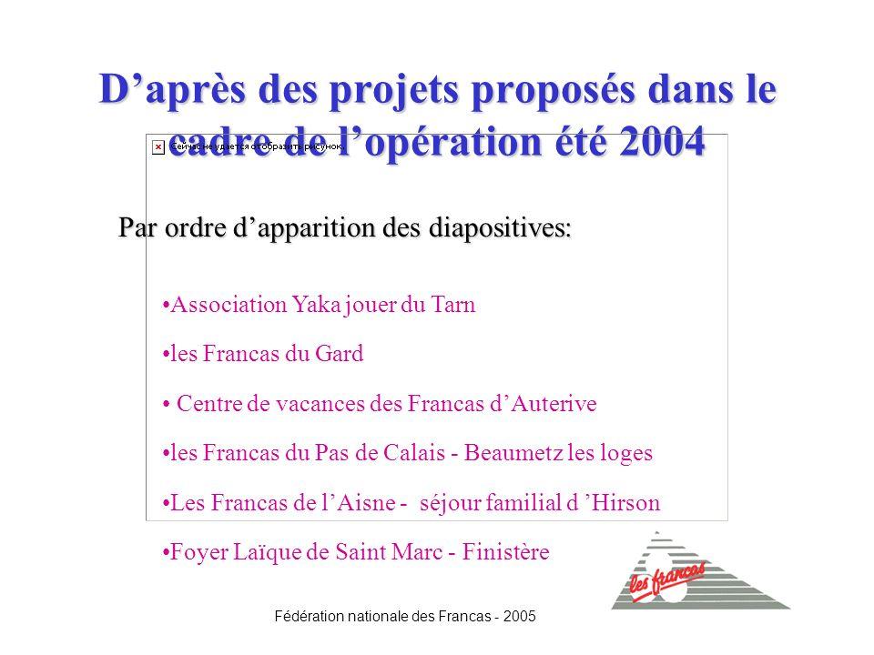 Daprès des projets proposés dans le cadre de lopération été 2004 Par ordre dapparition des diapositives: Association Yaka jouer du Tarn les Francas du