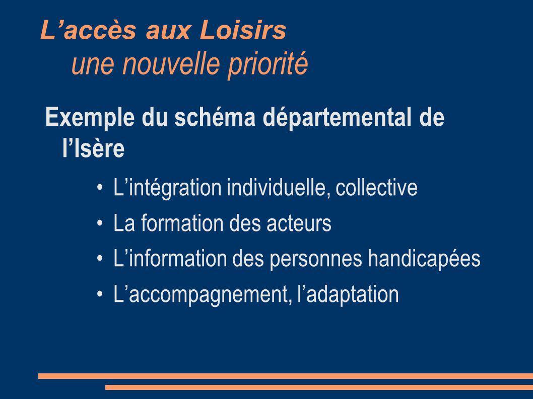 Laccès aux Loisirs une nouvelle priorité Exemple du schéma départemental de lIsère Lintégration individuelle, collective La formation des acteurs Linformation des personnes handicapées Laccompagnement, ladaptation