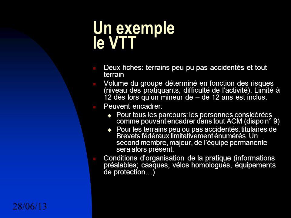 28/06/1315 Un exemple le VTT Deux fiches: terrains peu pu pas accidentés et tout terrain Volume du groupe déterminé en fonction des risques (niveau des pratiquants; difficulté de lactivité); Limité à 12 dès lors quun mineur de – de 12 ans est inclus.
