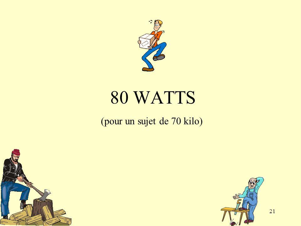 21 80 WATTS (pour un sujet de 70 kilo)