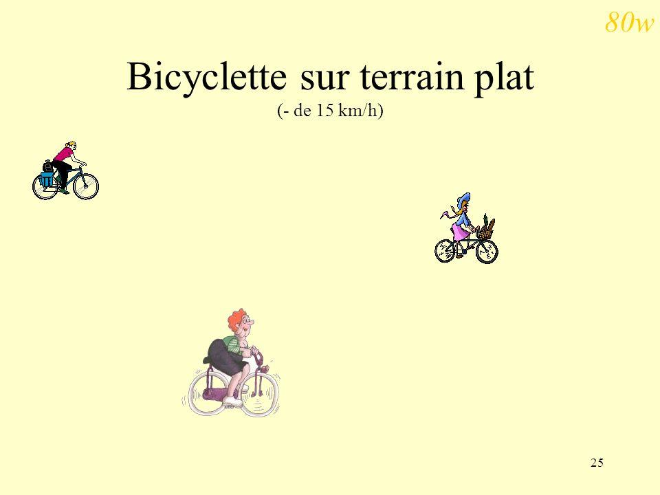 25 Bicyclette sur terrain plat (- de 15 km/h) 80w
