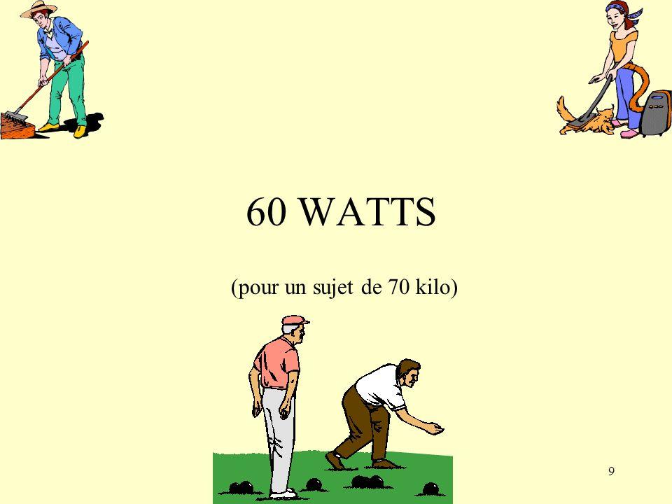 10 Marche sur terrain plat (4 km/h) 60w