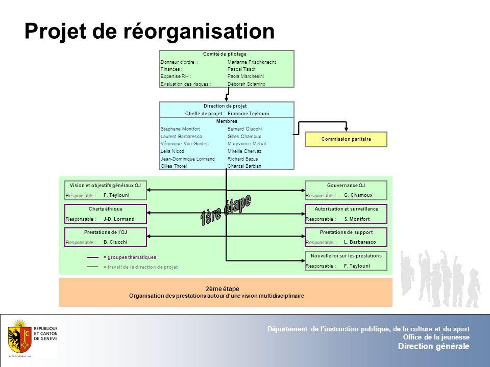 Département de l'instruction publique, de la culture et du sport Office de la jeunesse Direction générale Projet de réorganisation