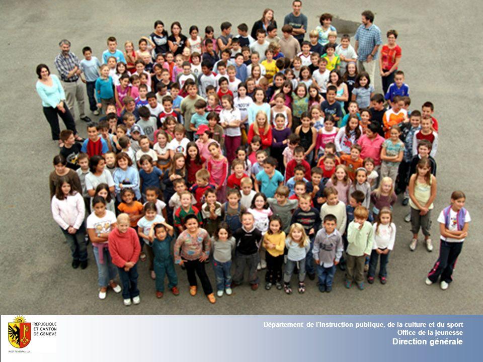 Département de l instruction publique, de la culture et du sport Office de la jeunesse Direction générale Publiques Organisation de loisirs éducatifs pour les jeunes de 4 à 17 ans Gestion des séjours de l enseignement primaire Attribution des âges des films diffusés au cinéma Information au public sur les activités de loisirs Logistiques Transport d enfant et de matériel Location de matériel Maisons d accueil ses prestations