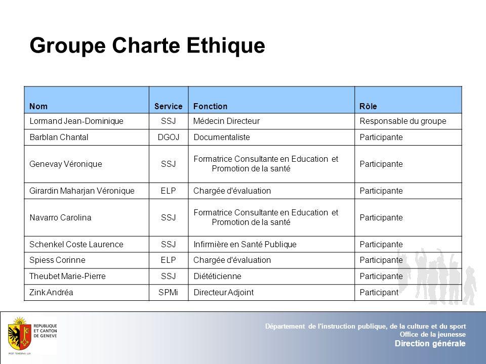 Département de l'instruction publique, de la culture et du sport Office de la jeunesse Direction générale Groupe Charte Ethique NomServiceFonctionRôle
