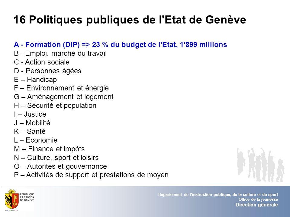 Département de l'instruction publique, de la culture et du sport Office de la jeunesse Direction générale 16 Politiques publiques de l'Etat de Genève