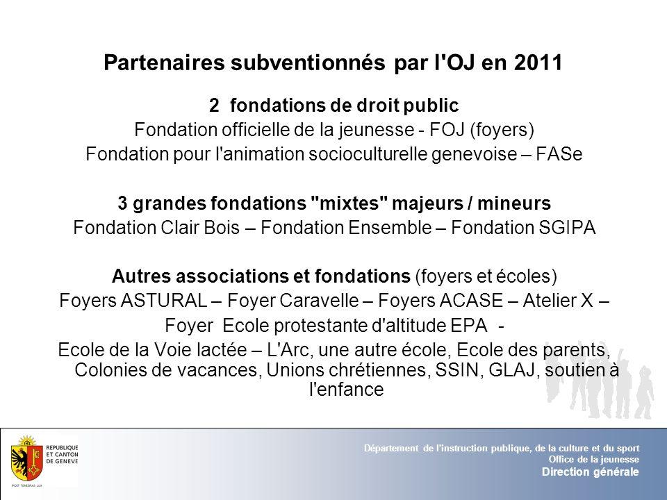 Département de l'instruction publique, de la culture et du sport Office de la jeunesse Direction générale Partenaires subventionnés par l'OJ en 2011 2
