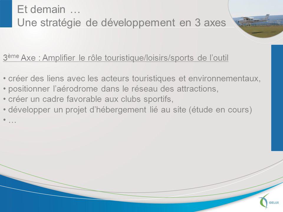 Et demain … Une stratégie de développement en 3 axes 3 ème Axe : Amplifier le rôle touristique/loisirs/sports de loutil créer des liens avec les acteurs touristiques et environnementaux, positionner laérodrome dans le réseau des attractions, créer un cadre favorable aux clubs sportifs, développer un projet dhébergement lié au site (étude en cours) …