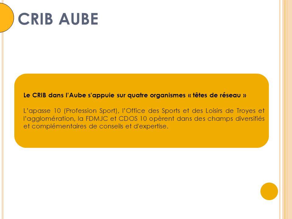 CRIB AUBE Le CRIB dans lAube s appuie sur quatre organismes « têtes de réseau » Lapasse 10 (Profession Sport), lOffice des Sports et des Loisirs de Troyes et lagglomération, la FDMJC et CDOS 10 opèrent dans des champs diversifiés et complémentaires de conseils et d expertise.