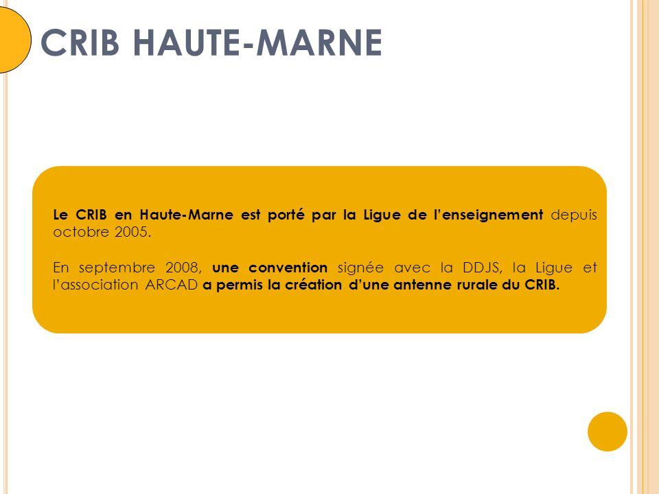 CRIB HAUTE-MARNE Le CRIB en Haute-Marne est porté par la Ligue de lenseignement depuis octobre 2005.