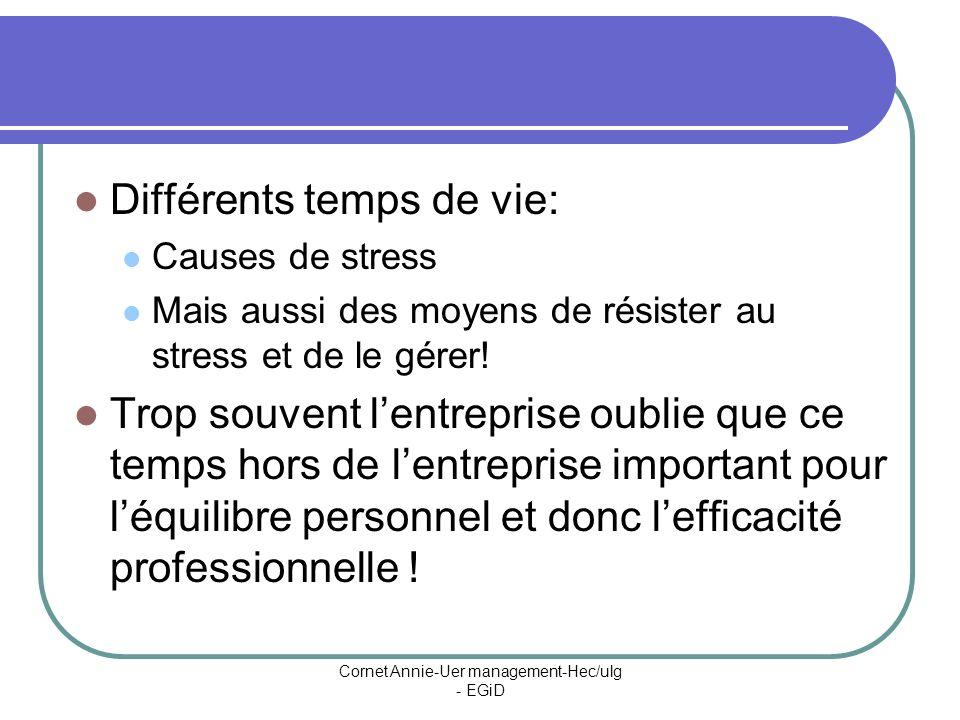 Cornet Annie-Uer management-Hec/ulg - EGiD Différents temps de vie: Causes de stress Mais aussi des moyens de résister au stress et de le gérer.