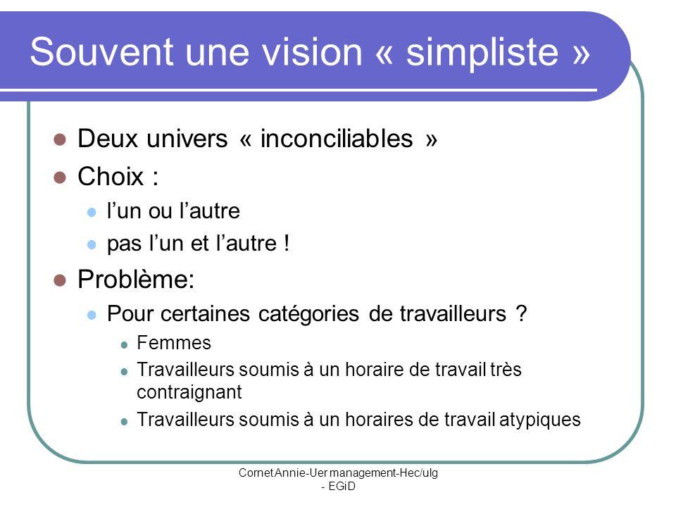 Cornet Annie-Uer management-Hec/ulg - EGiD Souvent une vision « simpliste » Deux univers « inconciliables » Choix : lun ou lautre pas lun et lautre .