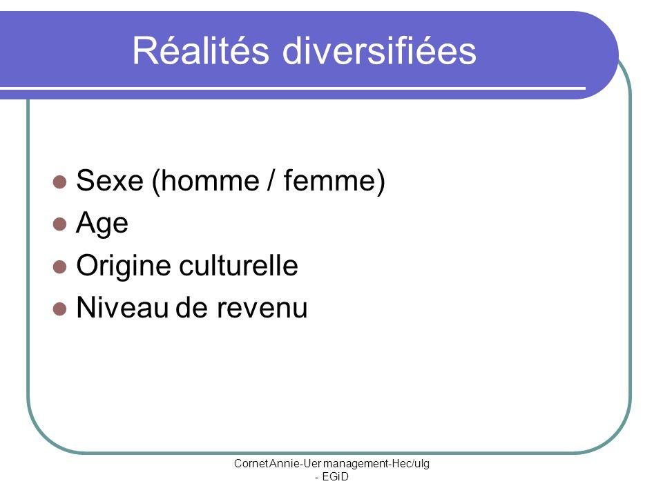 Cornet Annie-Uer management-Hec/ulg - EGiD Réalités diversifiées Sexe (homme / femme) Age Origine culturelle Niveau de revenu