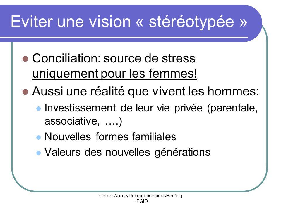 Cornet Annie-Uer management-Hec/ulg - EGiD Eviter une vision « stéréotypée » Conciliation: source de stress uniquement pour les femmes.