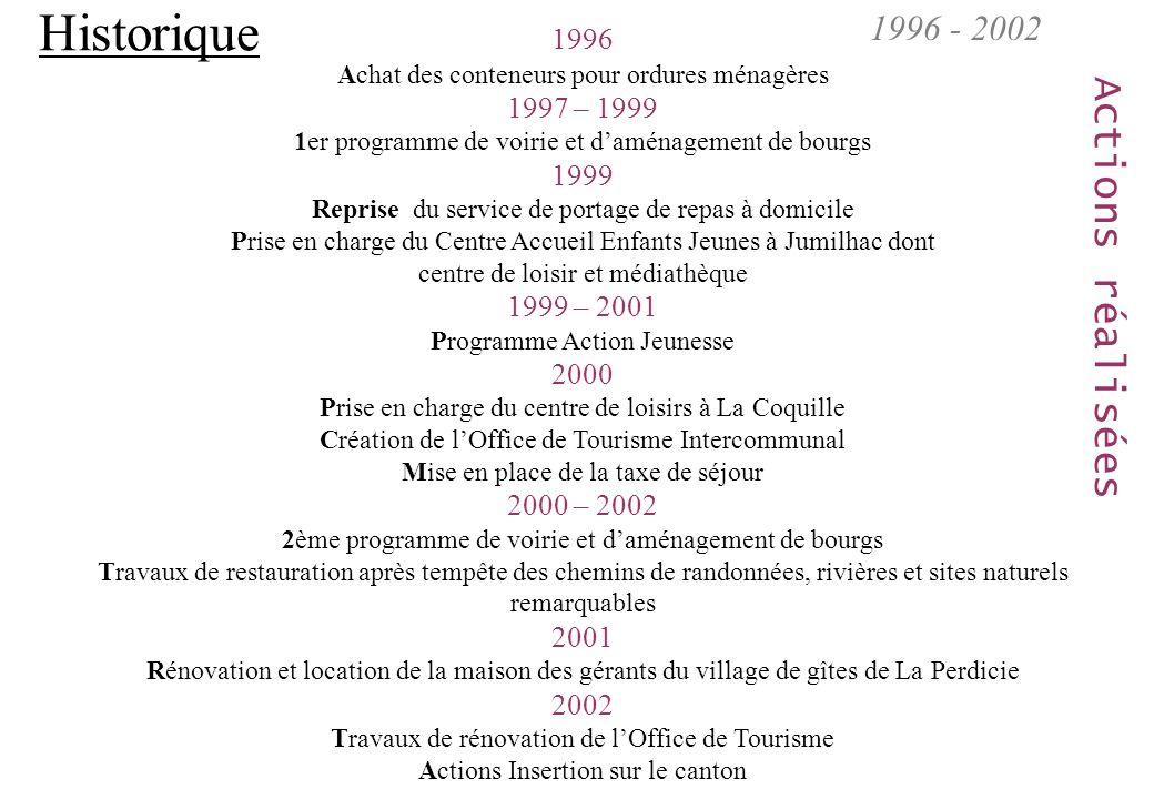 1996 Achat des conteneurs pour ordures ménagères 1997 – 1999 1er programme de voirie et daménagement de bourgs 1999 Reprise du service de portage de r