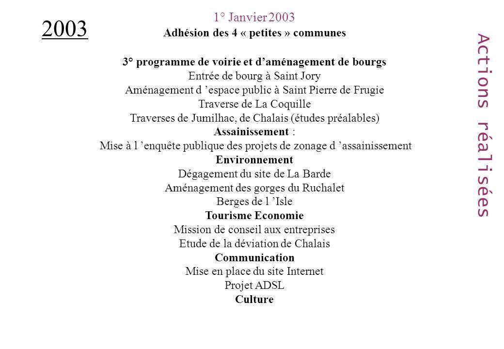 1° Janvier 2003 Adhésion des 4 « petites » communes 3° programme de voirie et daménagement de bourgs Entrée de bourg à Saint Jory Aménagement d espace