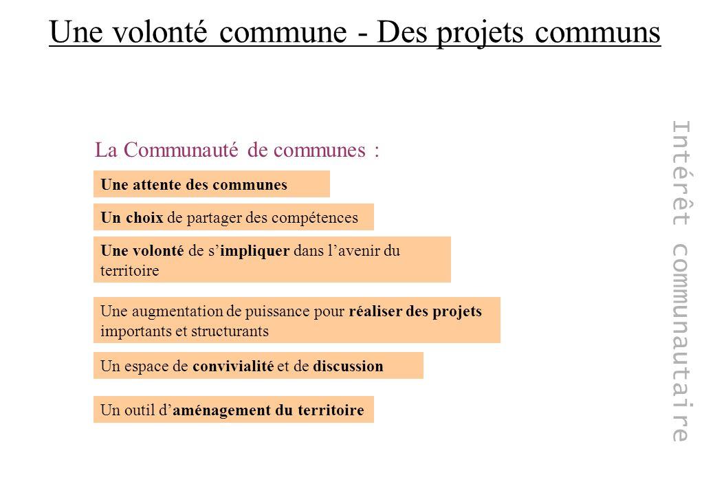 Une volonté commune - Des projets communs Intérêt communautaire La Communauté de communes : Une attente des communes Un choix de partager des compéten