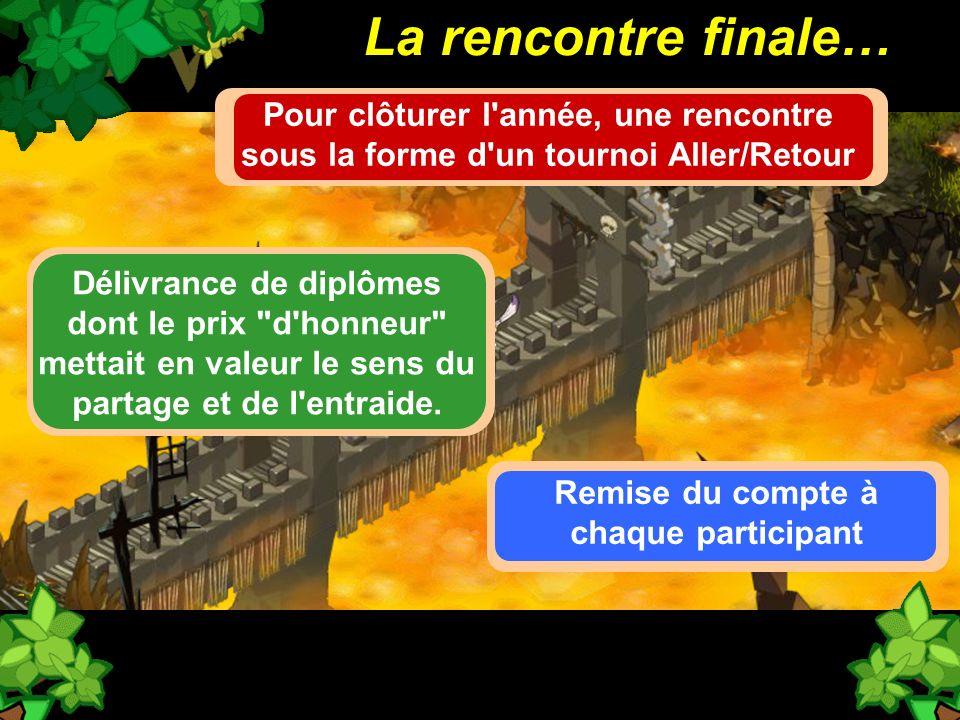 La rencontre finale… Pour clôturer l'année, une rencontre sous la forme d'un tournoi Aller/Retour Délivrance de diplômes dont le prix