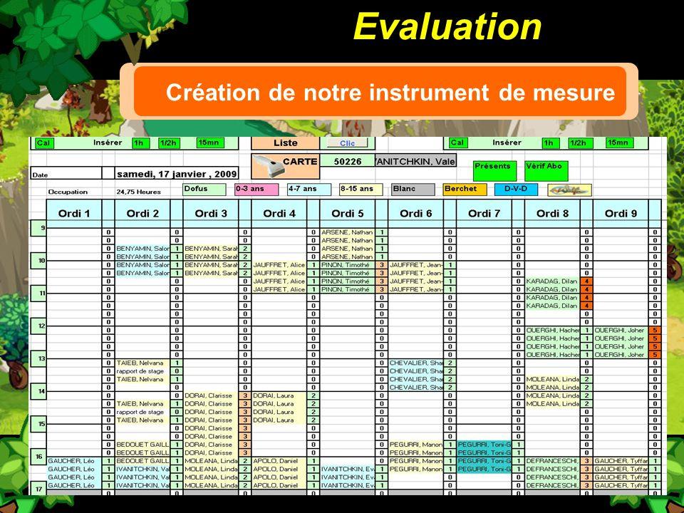 Evaluation Création de notre instrument de mesure