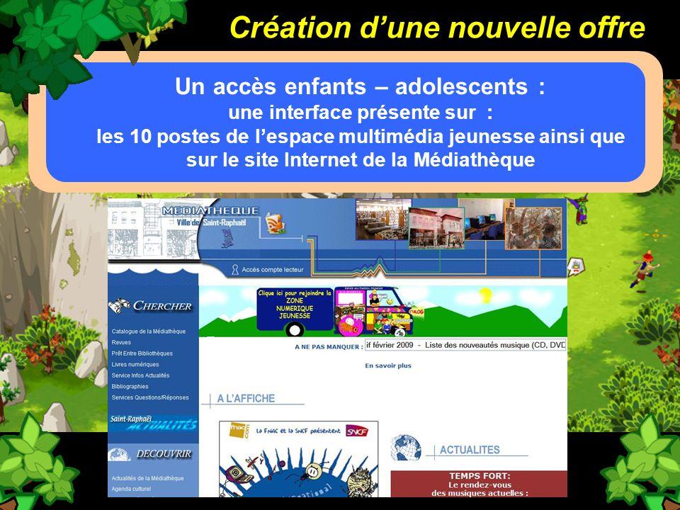Création dune nouvelle offre Un accès enfants – adolescents : une interface présente sur : les 10 postes de lespace multimédia jeunesse ainsi que sur