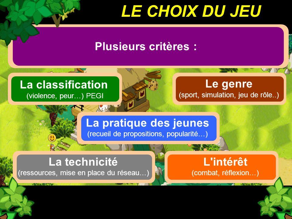Plusieurs critères : LE CHOIX DU JEU La classification (violence, peur…) PEGI Le genre (sport, simulation, jeu de rôle..) L'intérêt (combat, réflexion