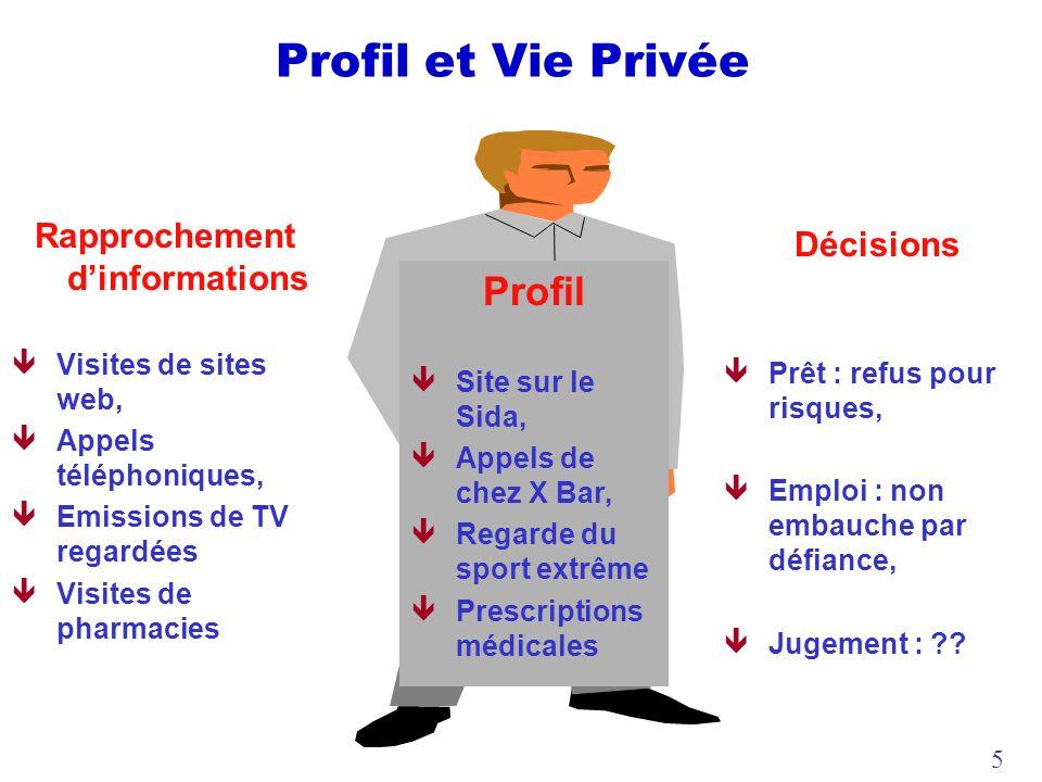 16 Les Bonnes Adresses http://www.cnil.fr/ http://www.privacyalliance.org/ http://www.truste.com/ http://www.bbbonline.org/ http://www.privacyexchange.org/ http://www.privacyinternational.org/
