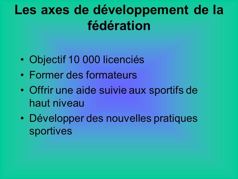Objectif 10 000 licenciés Former des formateurs Offrir une aide suivie aux sportifs de haut niveau Développer des nouvelles pratiques sportives Les axes de développement de la fédération