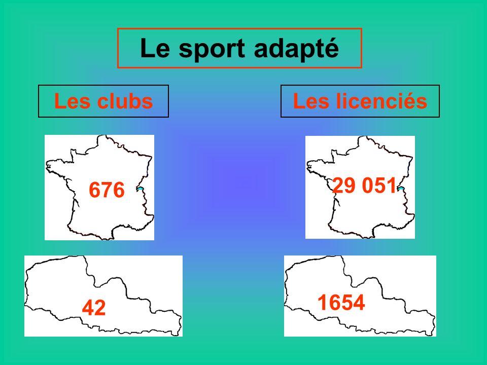 Le sport adapté 42 676 Les clubs 29 051 1654 Les licenciés