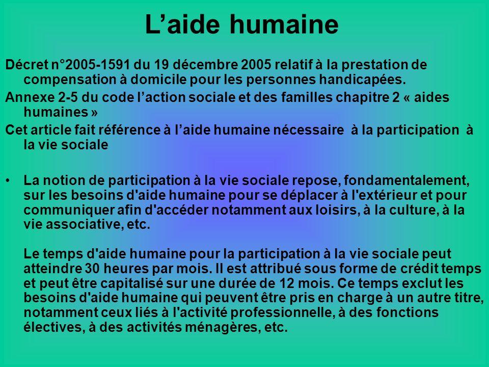 Laide humaine Décret n°2005-1591 du 19 décembre 2005 relatif à la prestation de compensation à domicile pour les personnes handicapées.