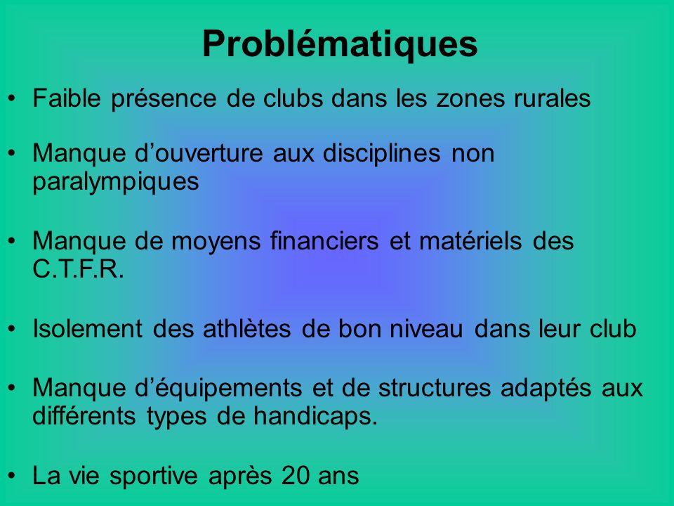 Faible présence de clubs dans les zones rurales Manque douverture aux disciplines non paralympiques Manque de moyens financiers et matériels des C.T.F.R.