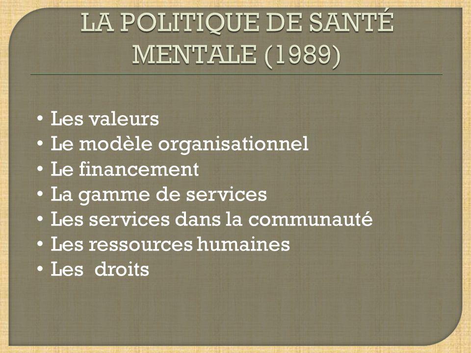 Les valeurs Le modèle organisationnel Le financement La gamme de services Les services dans la communauté Les ressources humaines Les droits