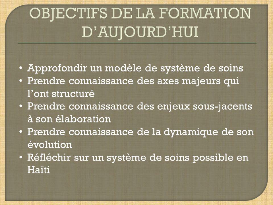 Approfondir un modèle de système de soins Prendre connaissance des axes majeurs qui lont structuré Prendre connaissance des enjeux sous-jacents à son élaboration Prendre connaissance de la dynamique de son évolution Réfléchir sur un système de soins possible en Haïti