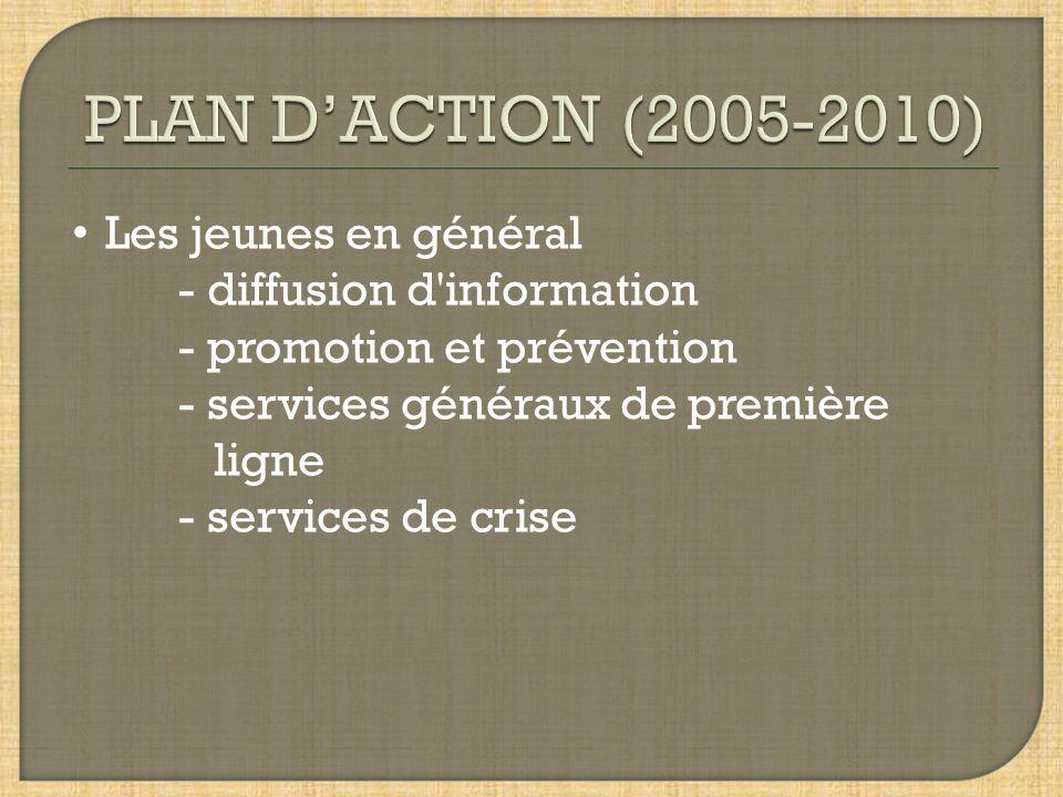 Les jeunes en général - diffusion d information - promotion et prévention - services généraux de première ligne - services de crise