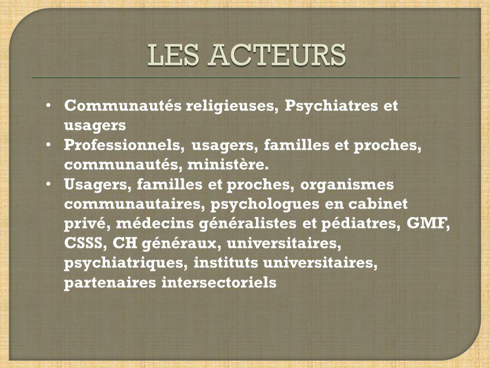 Communautés religieuses, Psychiatres et usagers Professionnels, usagers, familles et proches, communautés, ministère.