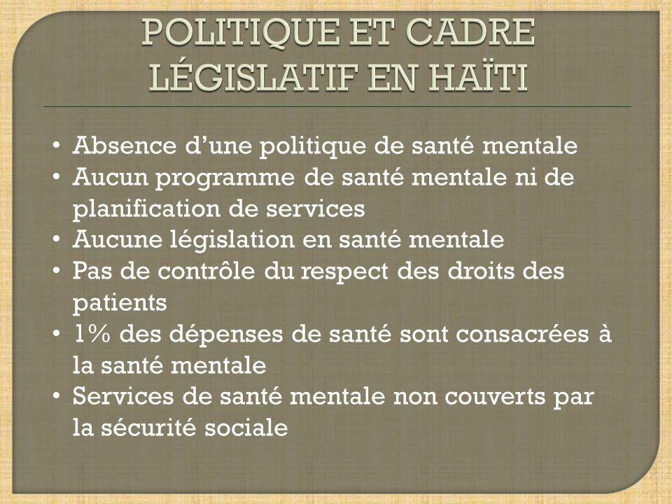 Absence dune politique de santé mentale Aucun programme de santé mentale ni de planification de services Aucune législation en santé mentale Pas de co