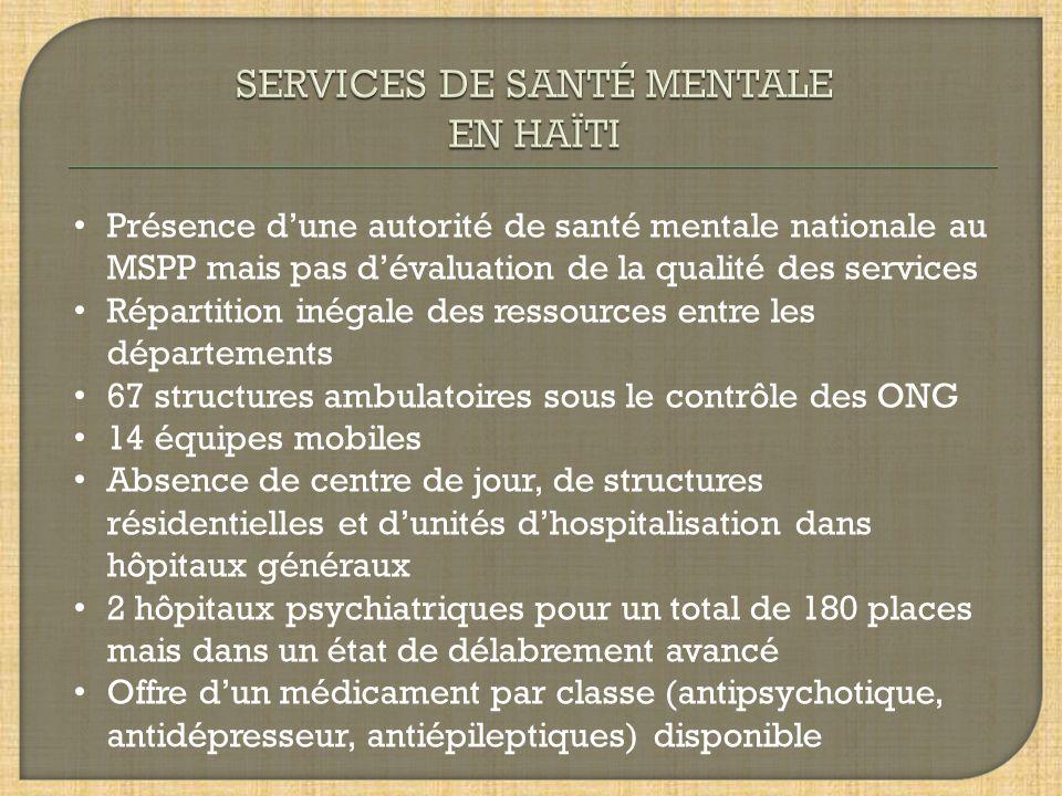 Présence dune autorité de santé mentale nationale au MSPP mais pas dévaluation de la qualité des services Répartition inégale des ressources entre les