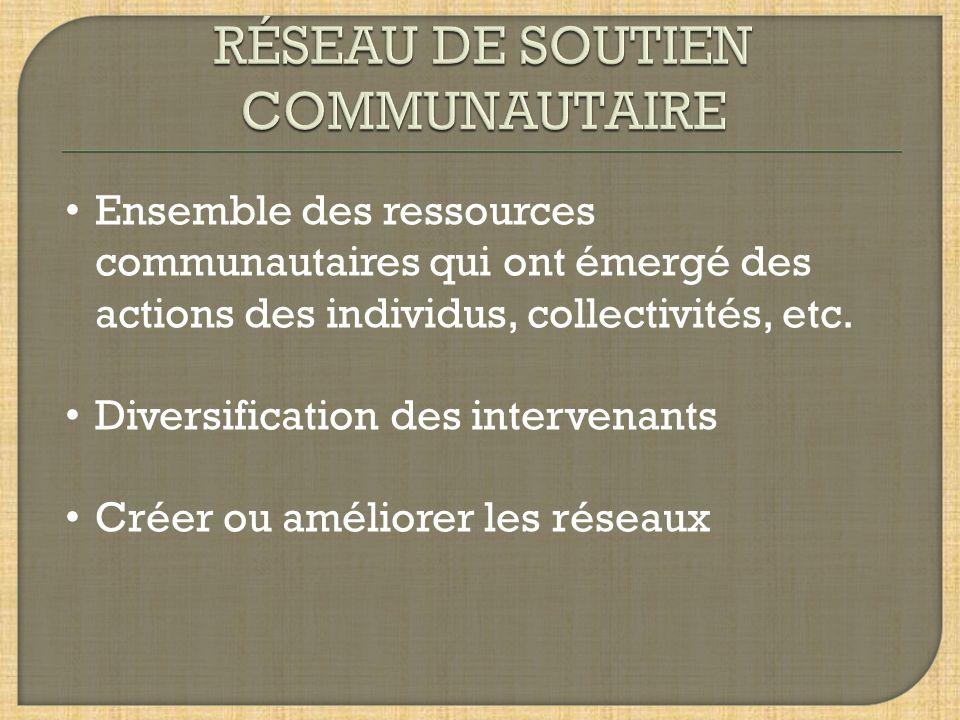 Ensemble des ressources communautaires qui ont émergé des actions des individus, collectivités, etc. Diversification des intervenants Créer ou amélior