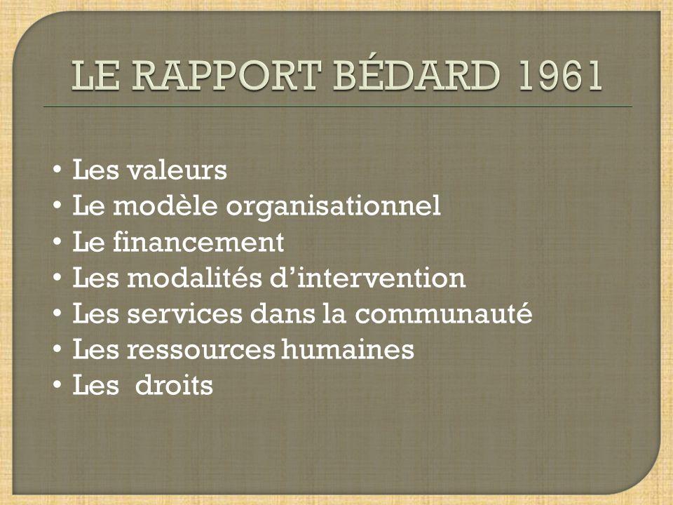 Les droits La réaffirmation des droits prévus dans les chartes, des droits fondamentaux, dobtenir des services de qualité.