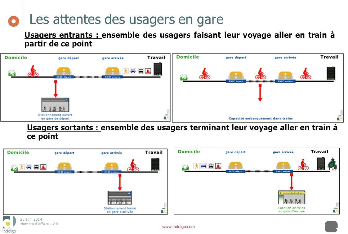 26 avril 2014 Numéro daffaire – V 0 Une politique intégrée dintermodalité Les points devant être abordés Systématiser laménagement de stationnement sécurisé dans les gares, pour éviter lembarquement du vélo et proposer un service à la montée et à la descente.