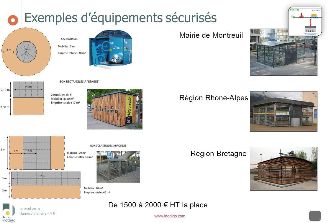 26 avril 2014 Numéro daffaire – V 0 6 Exemples déquipements sécurisés Mairie de Montreuil Région Rhone-Alpes Région Bretagne De 1500 à 2000 HT la plac