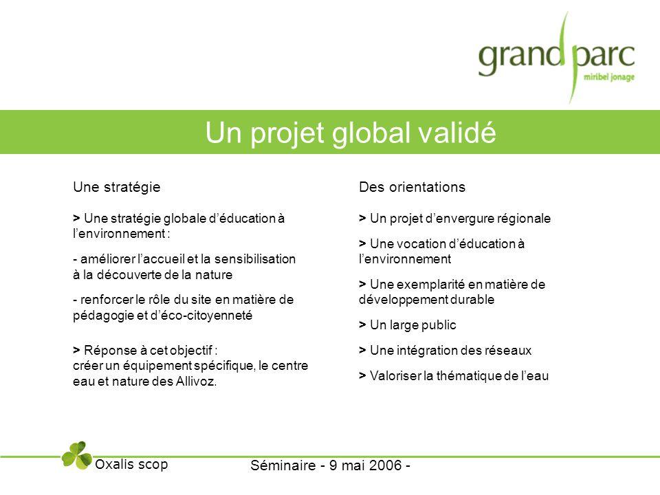 Une stratégie > Une stratégie globale déducation à lenvironnement : - améliorer laccueil et la sensibilisation à la découverte de la nature - renforce