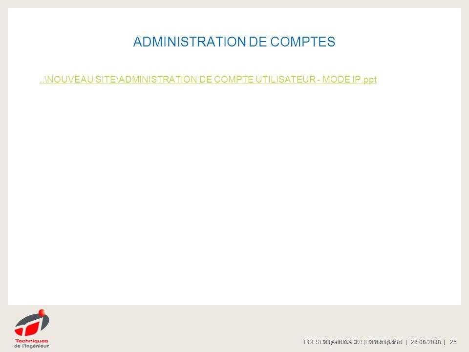 | 08/2008 |PRESENTATION DE L'ENTREPRISE 25 | 26.04.2014 |Migration ADV | MMoriquand 25 ADMINISTRATION DE COMPTES..\NOUVEAU SITE\ADMINISTRATION DE COMP