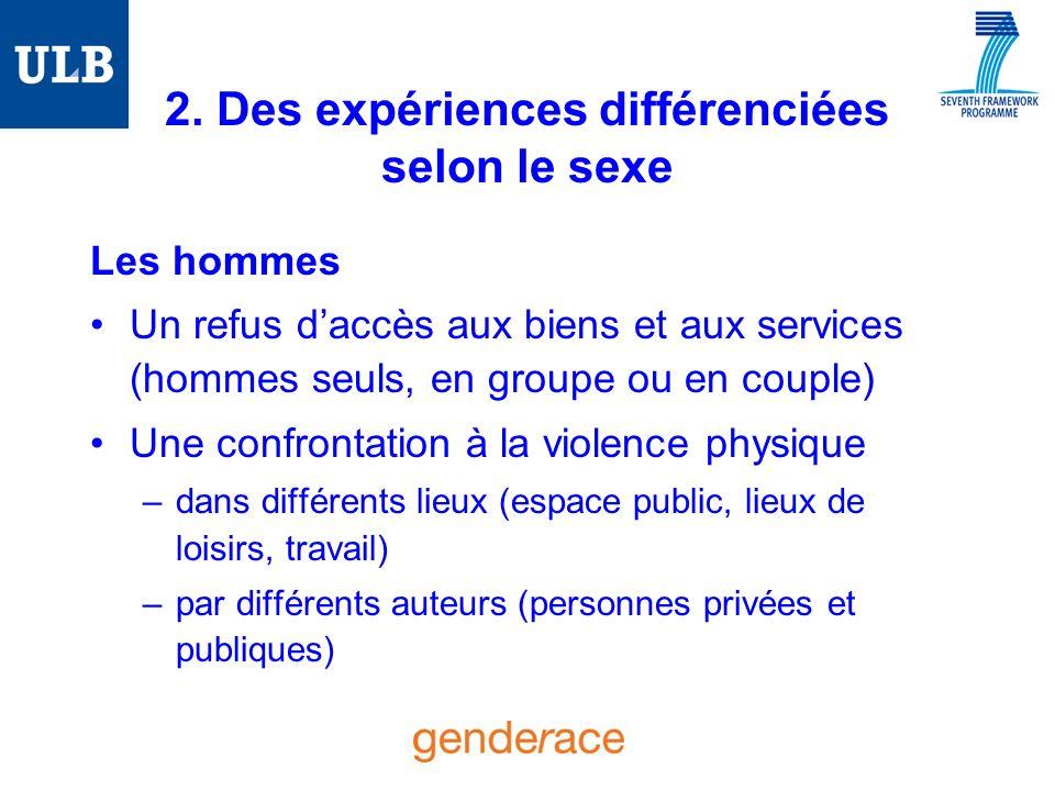 2. Des expériences différenciées selon le sexe Les hommes Un refus daccès aux biens et aux services (hommes seuls, en groupe ou en couple) Une confron
