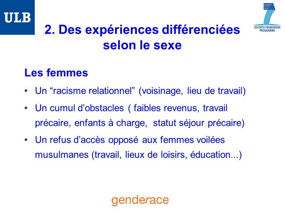 2. Des expériences différenciées selon le sexe Les femmes Un racisme relationnel (voisinage, lieu de travail) Un cumul dobstacles ( faibles revenus, t